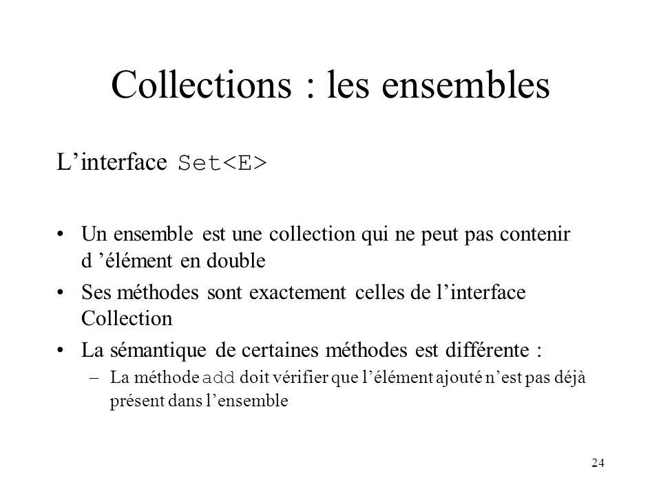 24 Collections : les ensembles Linterface Set Un ensemble est une collection qui ne peut pas contenir d élément en double Ses méthodes sont exactement