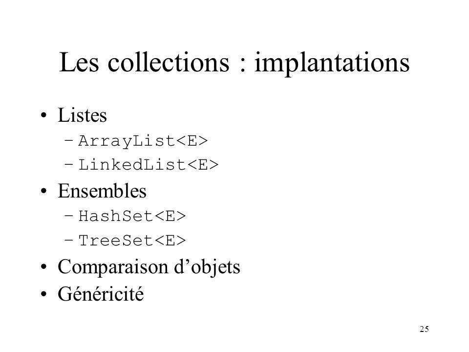 25 Les collections : implantations Listes –ArrayList –LinkedList Ensembles –HashSet –TreeSet Comparaison dobjets Généricité