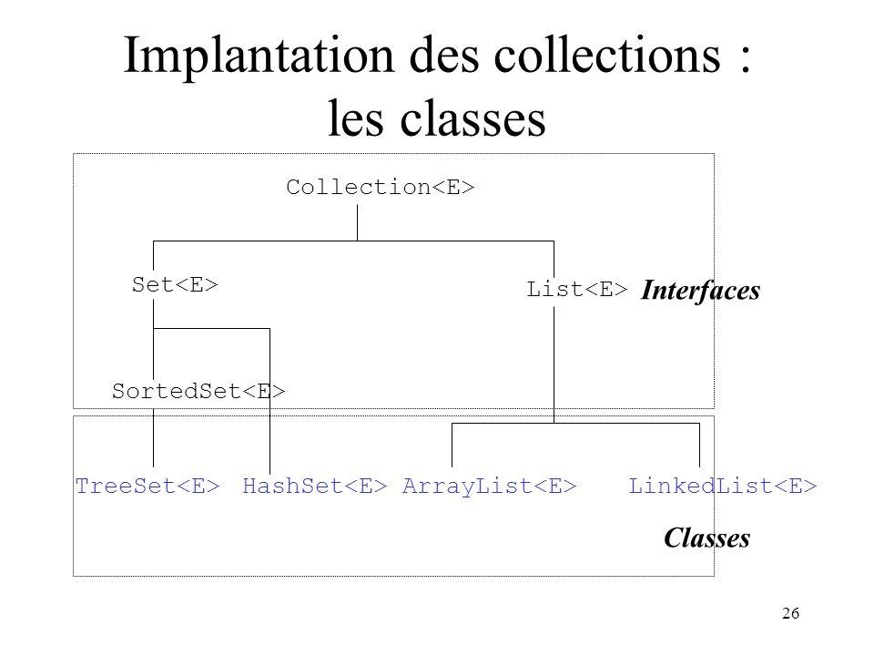 26 Implantation des collections : les classes Collection Set List SortedSet HashSet TreeSet ArrayList LinkedList Interfaces Classes