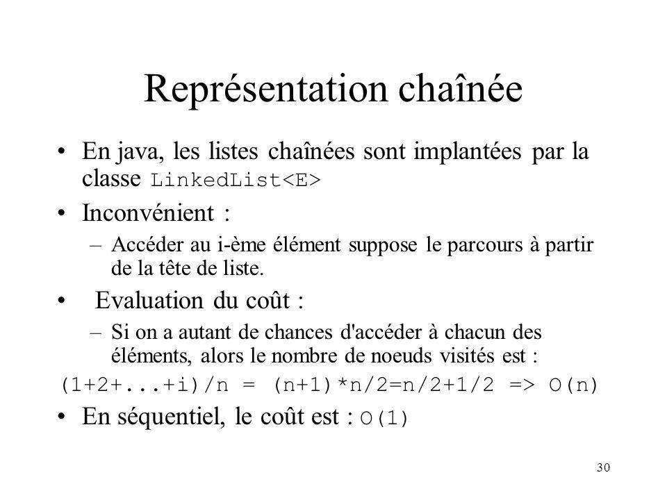 30 Représentation chaînée En java, les listes chaînées sont implantées par la classe LinkedList Inconvénient : –Accéder au i-ème élément suppose le pa