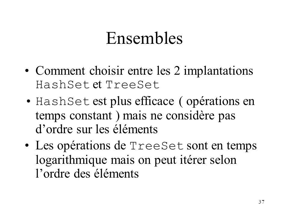 37 Ensembles Comment choisir entre les 2 implantations HashSet et TreeSet HashSet est plus efficace ( opérations en temps constant ) mais ne considère