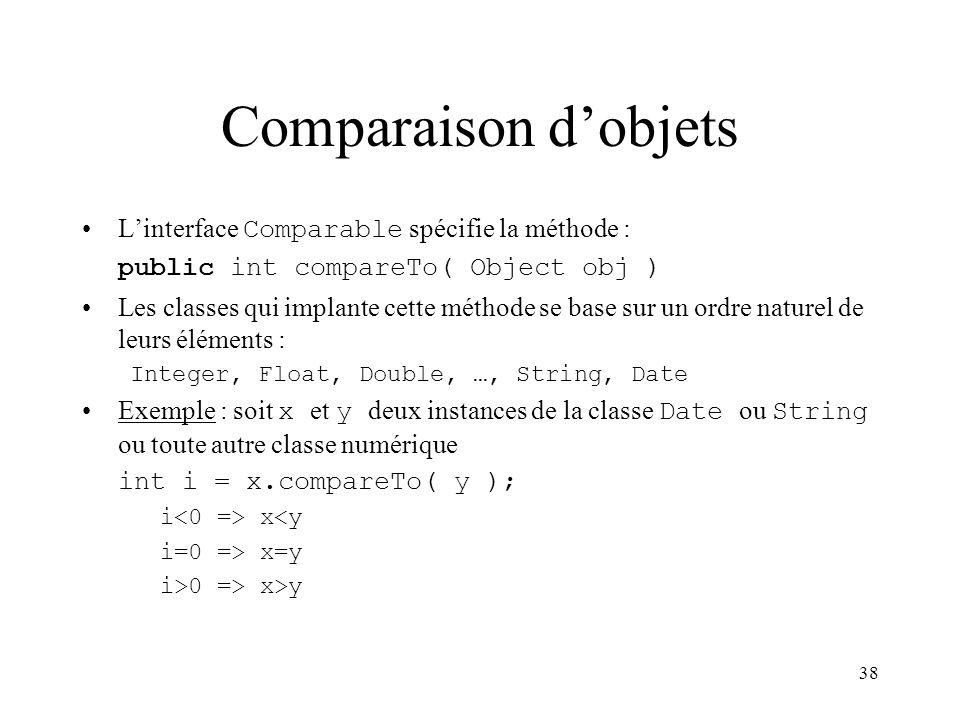 38 Comparaison dobjets Linterface Comparable spécifie la méthode : public int compareTo( Object obj ) Les classes qui implante cette méthode se base s