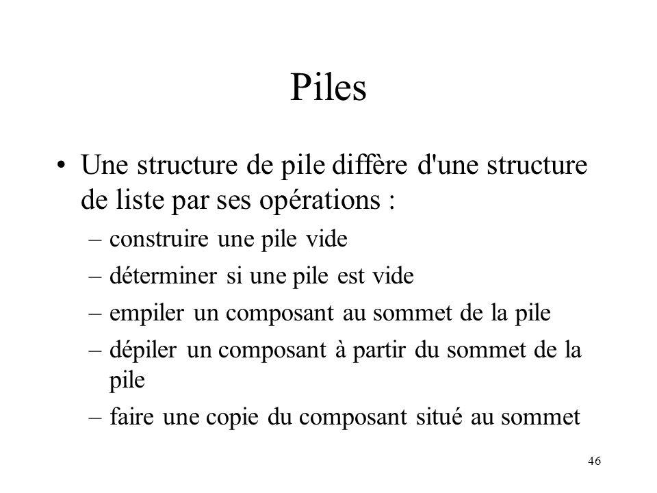 46 Piles Une structure de pile diffère d'une structure de liste par ses opérations : –construire une pile vide –déterminer si une pile est vide –empil
