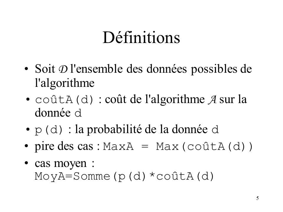 5 Définitions Soit D l'ensemble des données possibles de l'algorithme coûtA(d) : coût de l'algorithme A sur la donnée d p(d) : la probabilité de la do