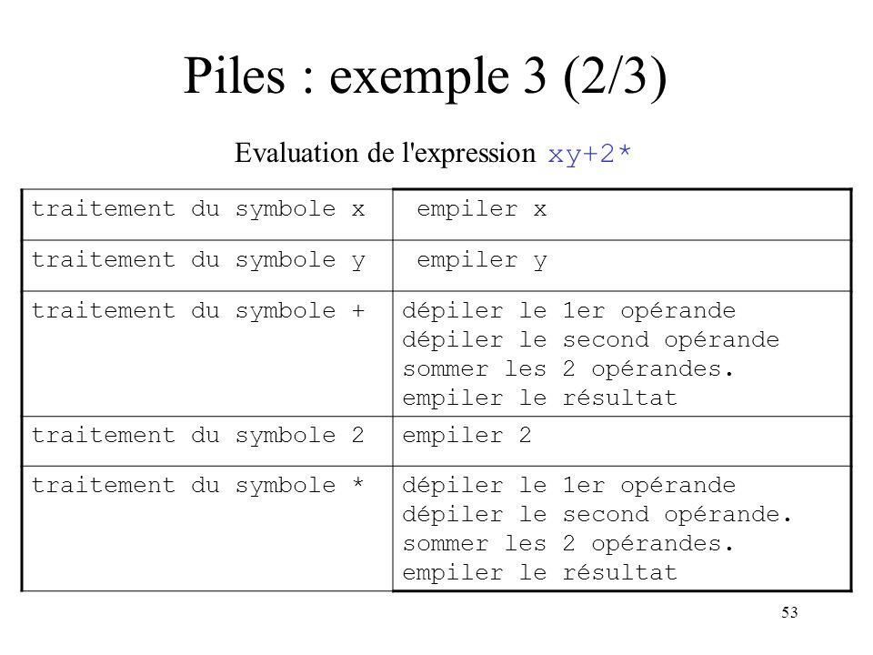 53 Evaluation de l'expression xy+2* traitement du symbole x empiler x traitement du symbole y empiler y traitement du symbole +dépiler le 1er opérande