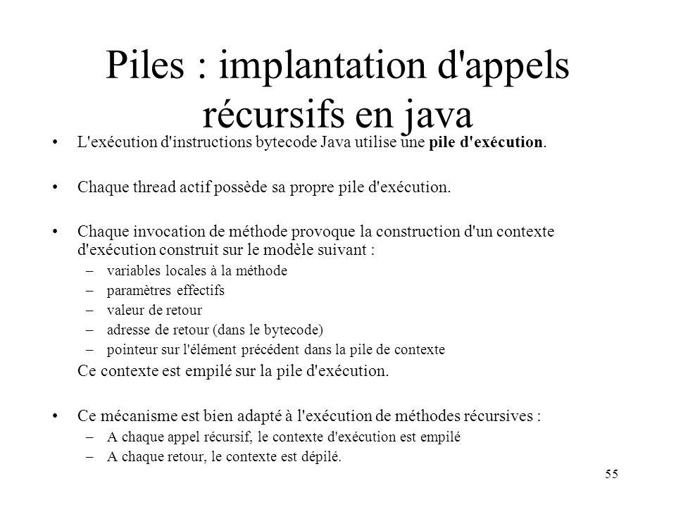 55 Piles : implantation d'appels récursifs en java L'exécution d'instructions bytecode Java utilise une pile d'exécution. Chaque thread actif possède