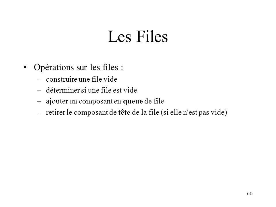 60 Les Files Opérations sur les files : –construire une file vide –déterminer si une file est vide –ajouter un composant en queue de file –retirer le
