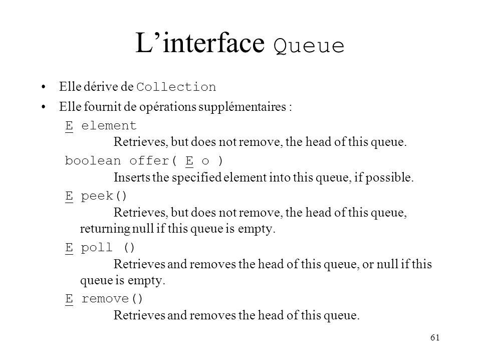 61 Linterface Queue Elle dérive de Collection Elle fournit de opérations supplémentaires : E element Retrieves, but does not remove, the head of this