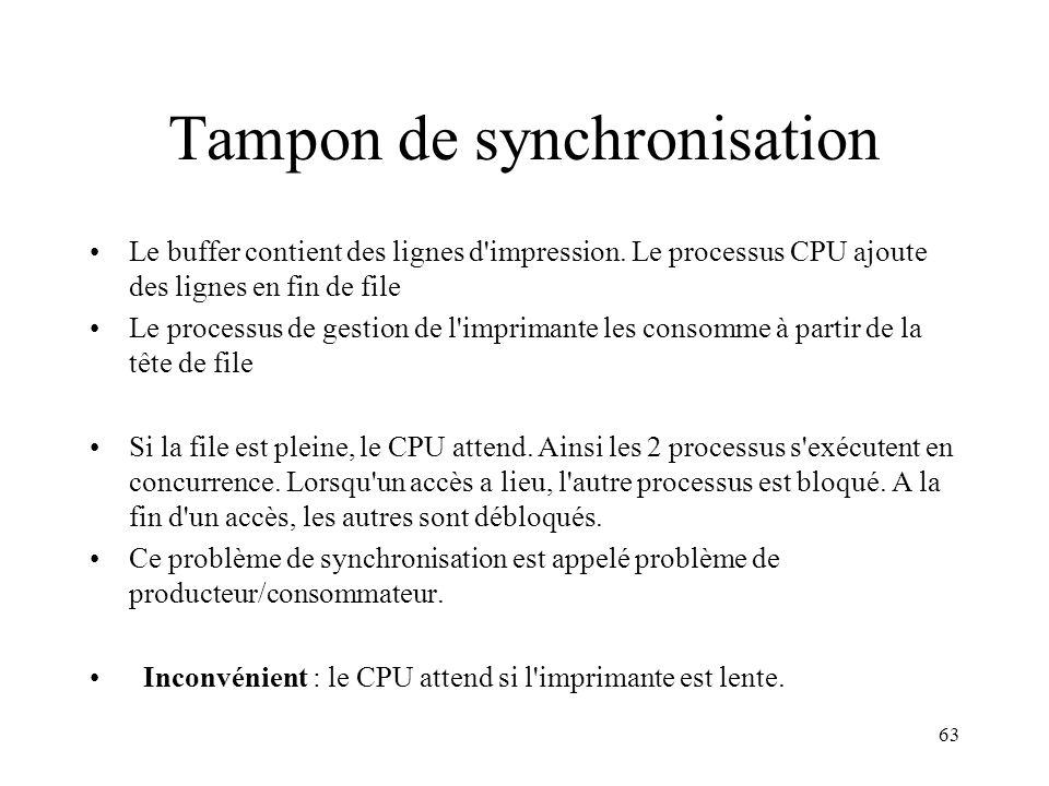 63 Tampon de synchronisation Le buffer contient des lignes d'impression. Le processus CPU ajoute des lignes en fin de file Le processus de gestion de