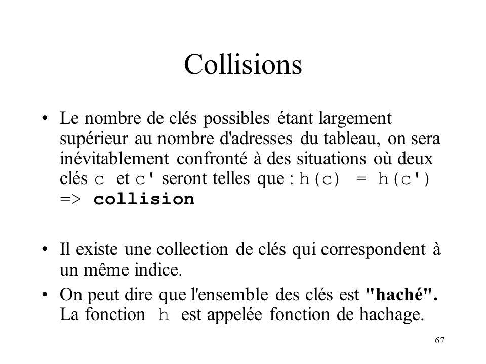 67 Collisions Le nombre de clés possibles étant largement supérieur au nombre d'adresses du tableau, on sera inévitablement confronté à des situations