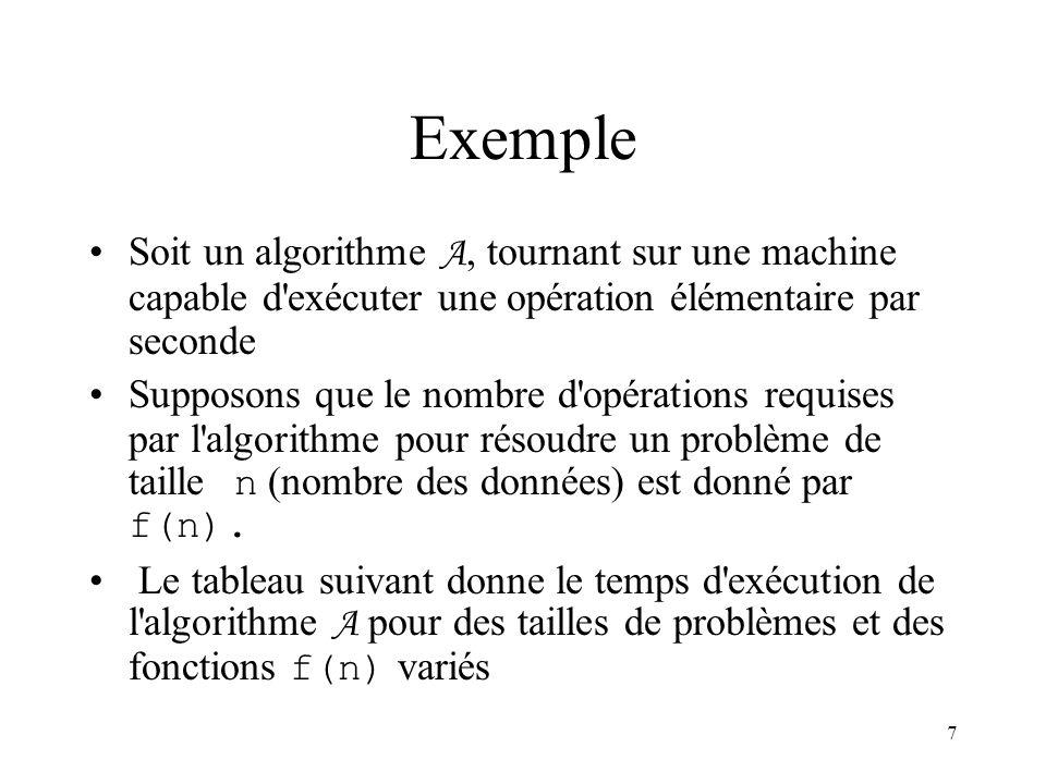 7 Exemple Soit un algorithme A, tournant sur une machine capable d'exécuter une opération élémentaire par seconde Supposons que le nombre d'opérations