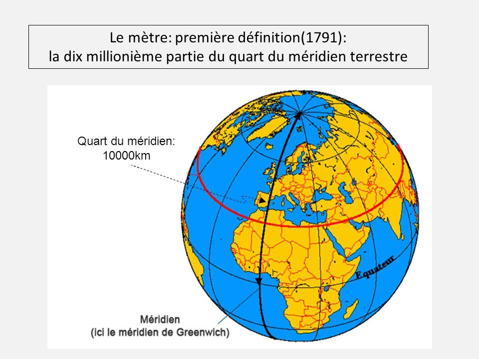 1m = distance parcourue par la lumière en Cette définition implique la vitesse de la lumière: c = 299 792 458 m/s Autres définitions: anciennement, en 1791 le mètre était défini comme la dix millionième partie de la distance entre léquateur et le pôle Nord.