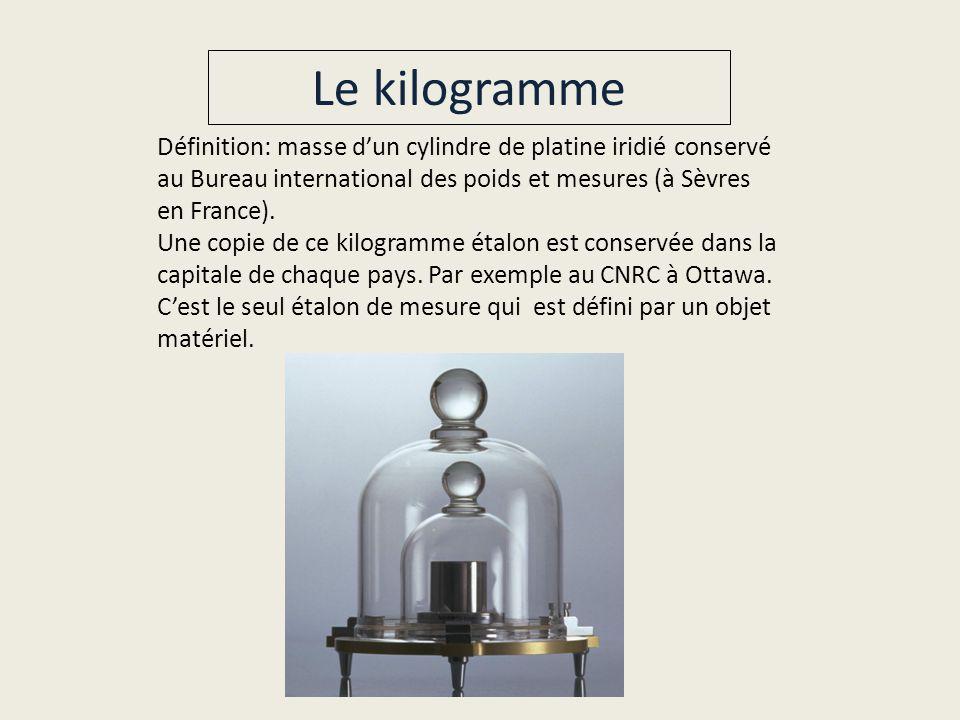 Le kilogramme Définition: masse dun cylindre de platine iridié conservé au Bureau international des poids et mesures (à Sèvres en France). Une copie d