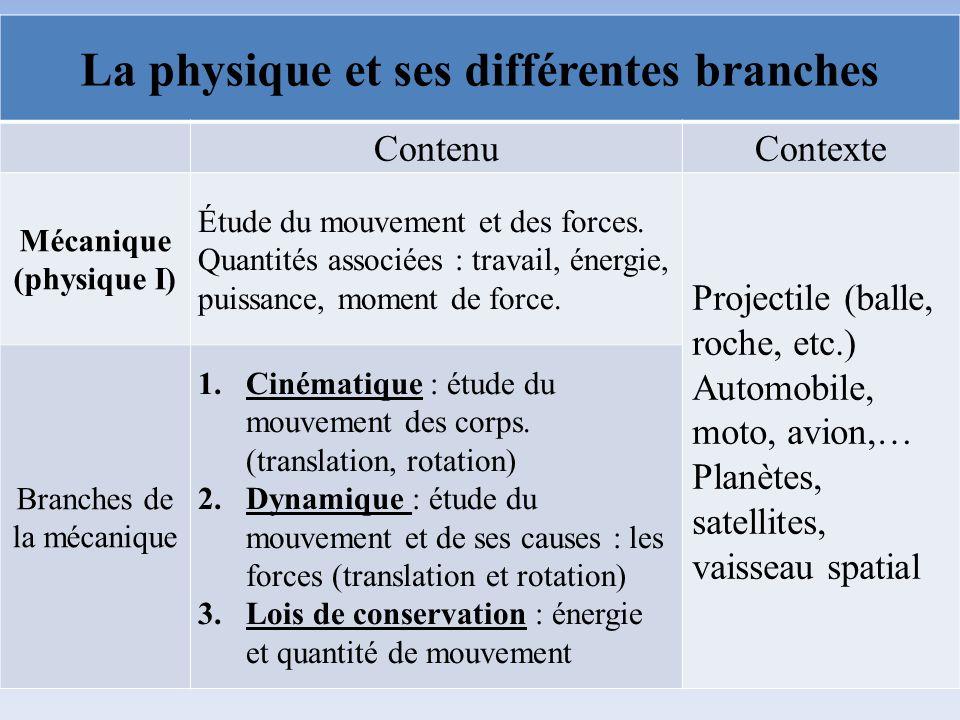 La physique et ses différentes branches ContenuContexte Mécanique (physique I) Étude du mouvement et des forces. Quantités associées : travail, énergi