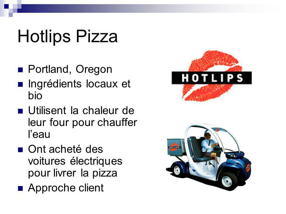 Hotlips Pizza Portland, Oregon Ingrédients locaux et bio Utilisent la chaleur de leur four pour chauffer leau Ont acheté des voitures électriques pour