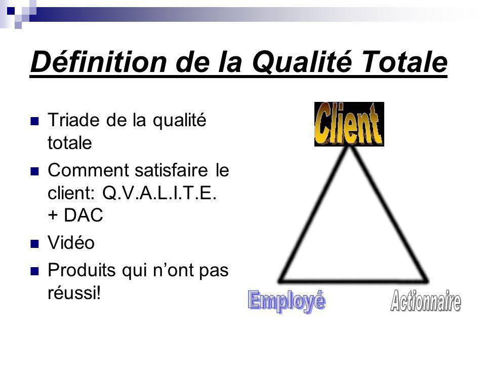 Définition de la Qualité Totale Triade de la qualité totale Comment satisfaire le client: Q.V.A.L.I.T.E. + DAC Vidéo Produits qui nont pas réussi!