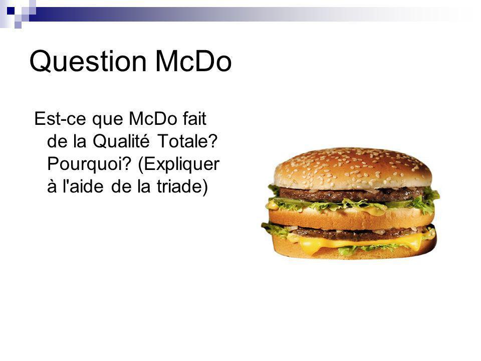 Question McDo Est-ce que McDo fait de la Qualité Totale? Pourquoi? (Expliquer à l'aide de la triade)
