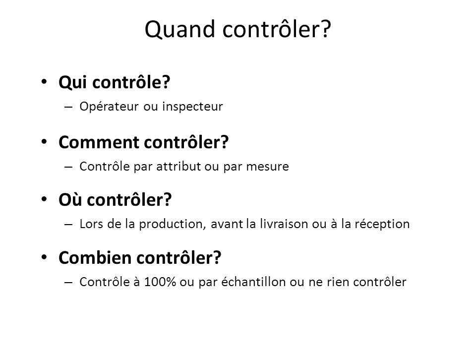 Deux types de contrôle 1- Contrôle par attributs: un attribut est choisi et son absence ou sa présence constatée (ex.: ampoule sallume ou non).