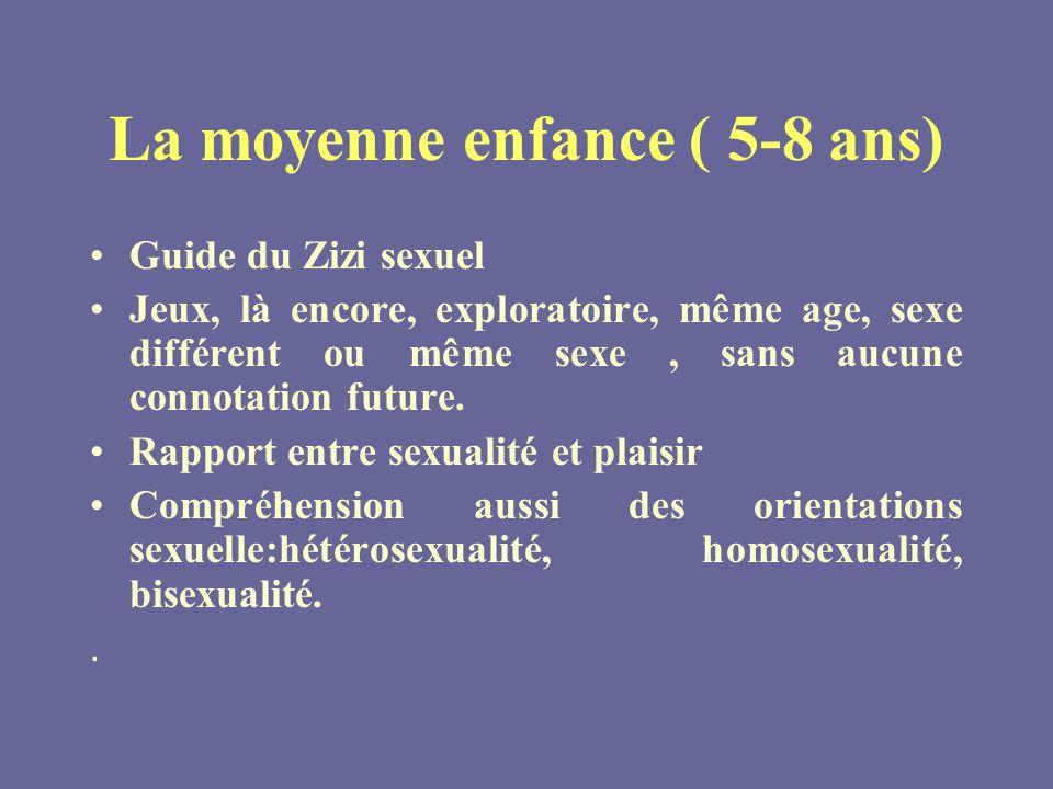 La moyenne enfance ( 5-8 ans) Guide du Zizi sexuel Jeux, là encore, exploratoire, même age, sexe différent ou même sexe, sans aucune connotation future.