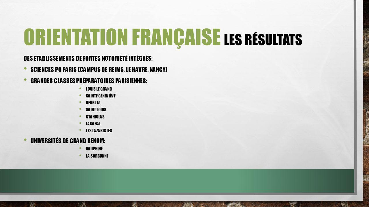 ORIENTATION FRANÇAISE LES RÉSULTATS DES ÉTABLISSEMENTS DE FORTES NOTORIÉTÉ INTÉGRÉS: SCIENCES PO PARIS (CAMPUS DE REIMS, LE HAVRE, NANCY) GRANDES CLASSES PRÉPARATOIRES PARISIENNES: LOUIS LE GRAND SAINTE GENEVIÈVE HENRI IV SAINT LOUIS STANISLAS LAKANAL LES LAZARISTES UNIVERSITÉS DE GRAND RENOM: DAUPHINE LA SORBONNE