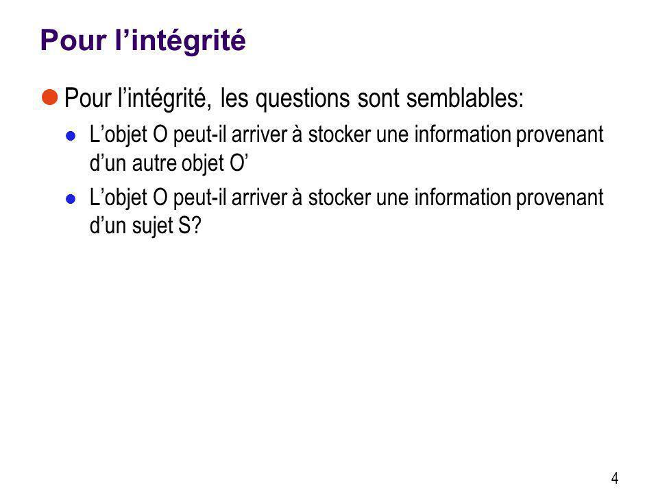 Pour lintégrité Pour lintégrité, les questions sont semblables: Lobjet O peut-il arriver à stocker une information provenant dun autre objet O Lobjet O peut-il arriver à stocker une information provenant dun sujet S.