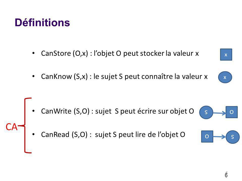 Définitions CanStore (O,x) : lobjet O peut stocker la valeur x CanKnow (S,x) : le sujet S peut connaître la valeur x CanWrite (S,O) : sujet S peut écrire sur objet O CanRead (S,O) : sujet S peut lire de lobjet O O x S x O S CA 6 6