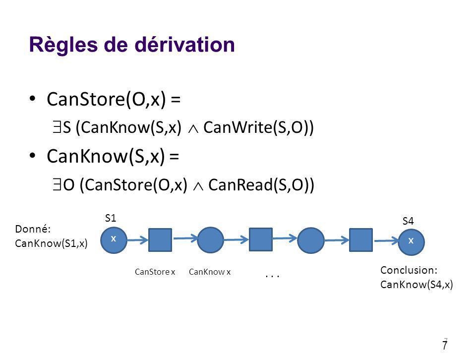 Règles de dérivation CanStore(O,x) = S (CanKnow(S,x) CanWrite(S,O)) CanKnow(S,x) = O (CanStore(O,x) CanRead(S,O)) x x S1 S4 Donné: CanKnow(S1,x) Concl