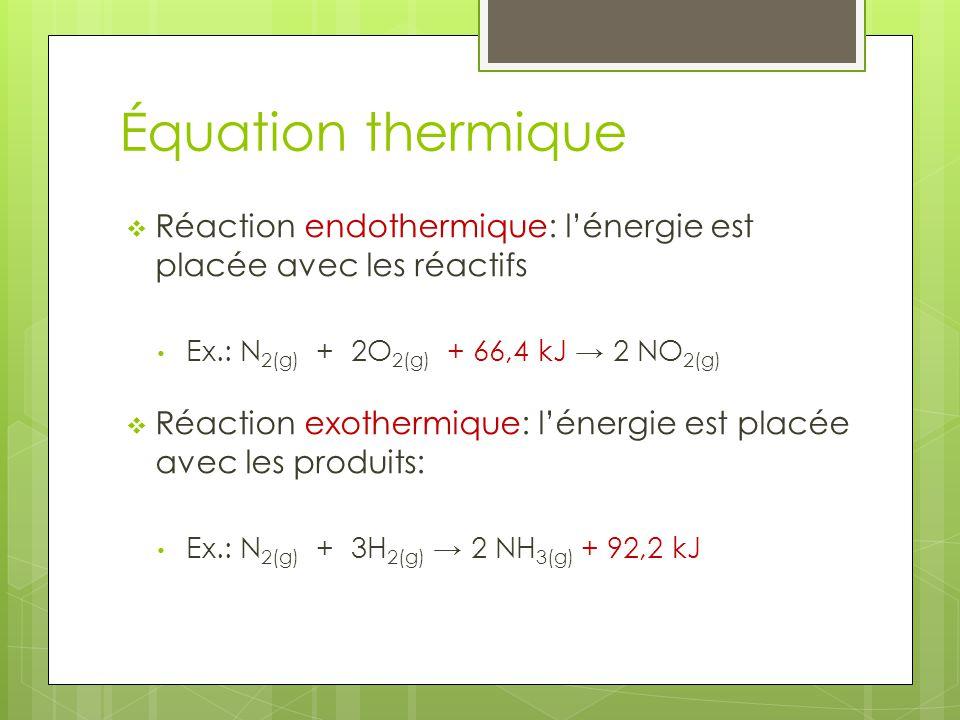 Équation thermique Réaction endothermique: lénergie est placée avec les réactifs Ex.: N 2(g) + 2O 2(g) + 66,4 kJ 2 NO 2(g) Réaction exothermique: léne
