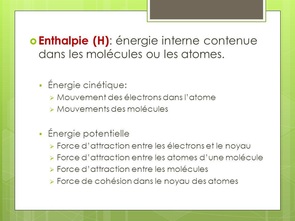 Enthalpie (H) : énergie interne contenue dans les molécules ou les atomes. Énergie cinétique: Mouvement des électrons dans latome Mouvements des moléc