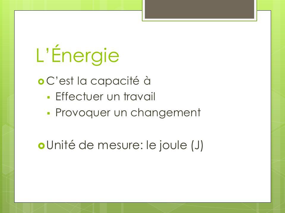LÉnergie Cest la capacité à Effectuer un travail Provoquer un changement Unité de mesure: le joule (J)