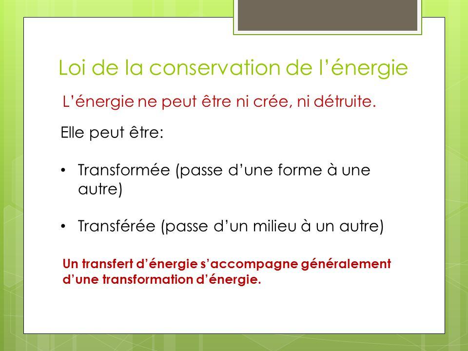 Loi de la conservation de lénergie Lénergie ne peut être ni crée, ni détruite. Elle peut être: Transformée (passe dune forme à une autre) Transférée (