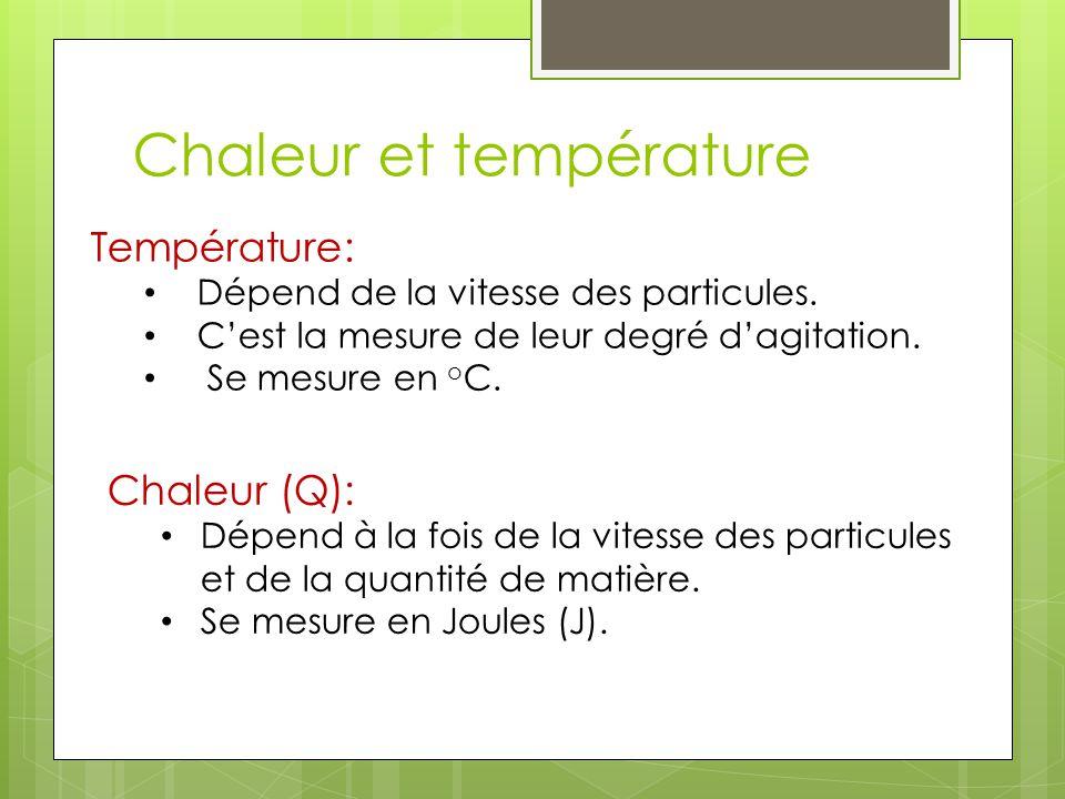 Chaleur et température Température: Dépend de la vitesse des particules. Cest la mesure de leur degré dagitation. Se mesure en o C. Chaleur (Q): Dépen