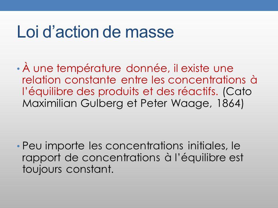 Loi daction de masse À une température donnée, il existe une relation constante entre les concentrations à léquilibre des produits et des réactifs.