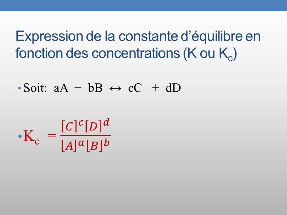 Résumé Pour calculer la constante déquilibre: On utilise les concentrations ou les pressions partielles à léquilibre On place les produits au numérateur On place les réactifs au dénominateur On utilise les coefficients de léquation chimique balancée comme exposants.