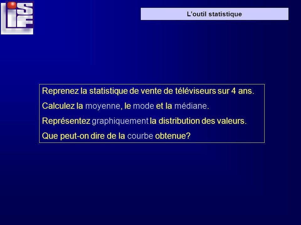 Loutil statistique Reprenez la statistique de vente de téléviseurs sur 4 ans.