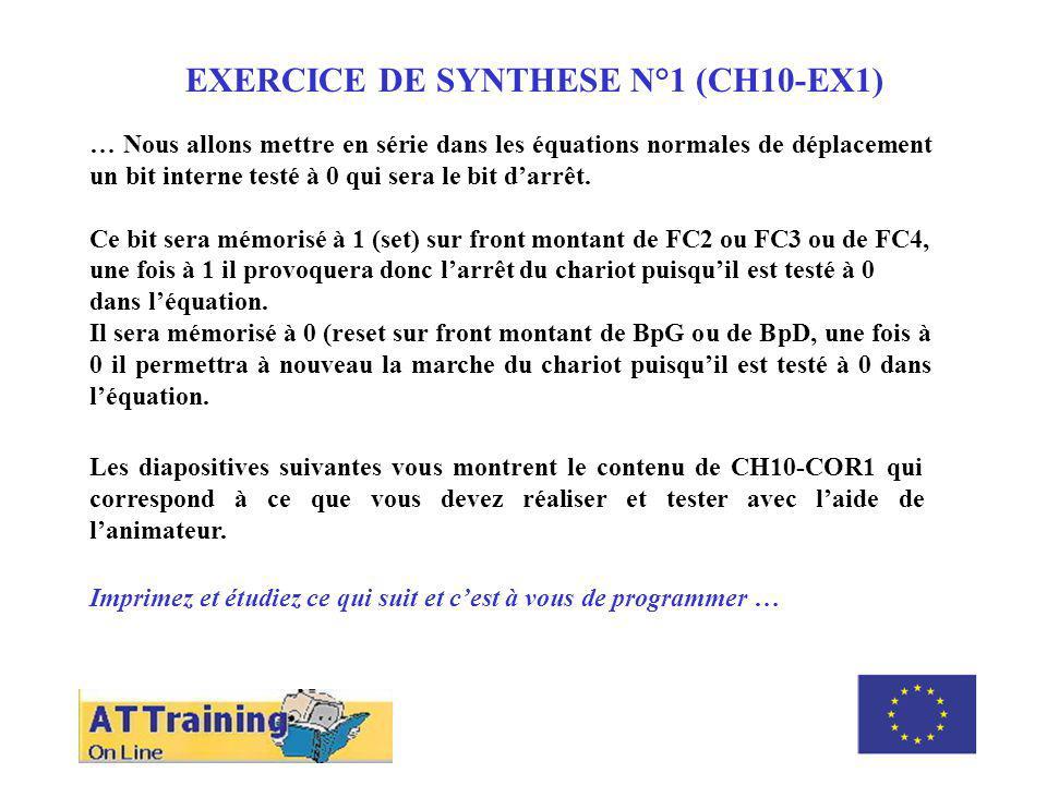 ROLE DES DIFFERENTS ELEMENTS EXERCICE DE SYNTHESE N°1 (CH10-EX1) … Nous allons mettre en série dans les équations normales de déplacement un bit interne testé à 0 qui sera le bit darrêt.