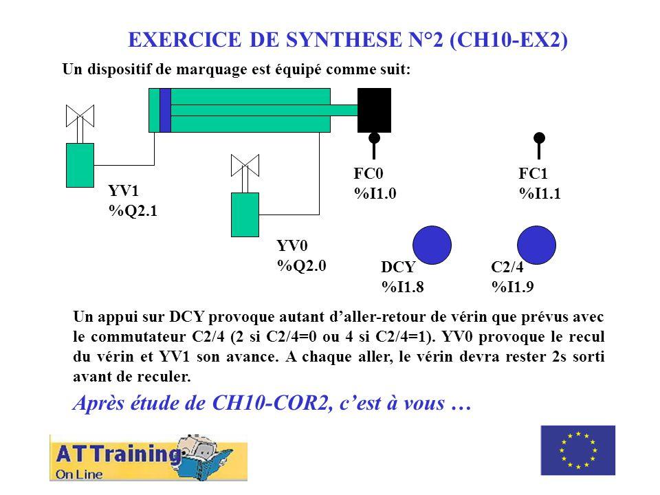 ROLE DES DIFFERENTS ELEMENTS EXERCICE DE SYNTHESE N°2 (CH10-EX2) Un dispositif de marquage est équipé comme suit: Un appui sur DCY provoque autant daller-retour de vérin que prévus avec le commutateur C2/4 (2 si C2/4=0 ou 4 si C2/4=1).