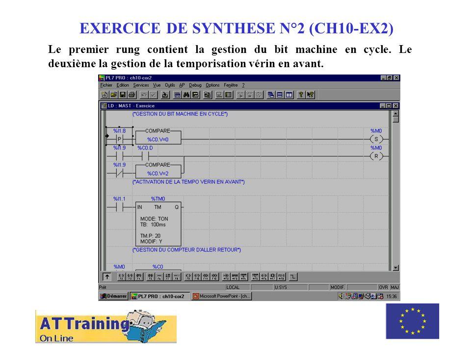 ROLE DES DIFFERENTS ELEMENTS EXERCICE DE SYNTHESE N°2 (CH10-EX2) Le premier rung contient la gestion du bit machine en cycle.