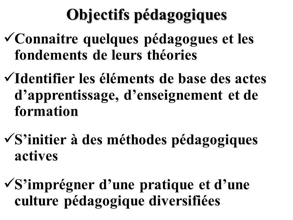 Objectifs pédagogiques Connaitre quelques pédagogues et les fondements de leurs théories Identifier les éléments de base des actes dapprentissage, den
