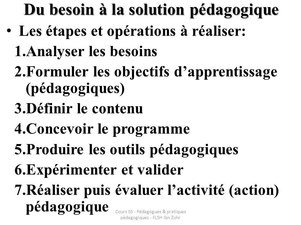 Du besoin à la solution pédagogique Les étapes et opérations à réaliser: 1.Analyser les besoins 2.Formuler les objectifs dapprentissage (pédagogiques) 3.Définir le contenu 4.Concevoir le programme 5.Produire les outils pédagogiques 6.Expérimenter et valider 7.Réaliser puis évaluer lactivité (action) pédagogique Cours S5 - Pédagogues & pratiques pédagogiques - FLSH Ibn Zohr