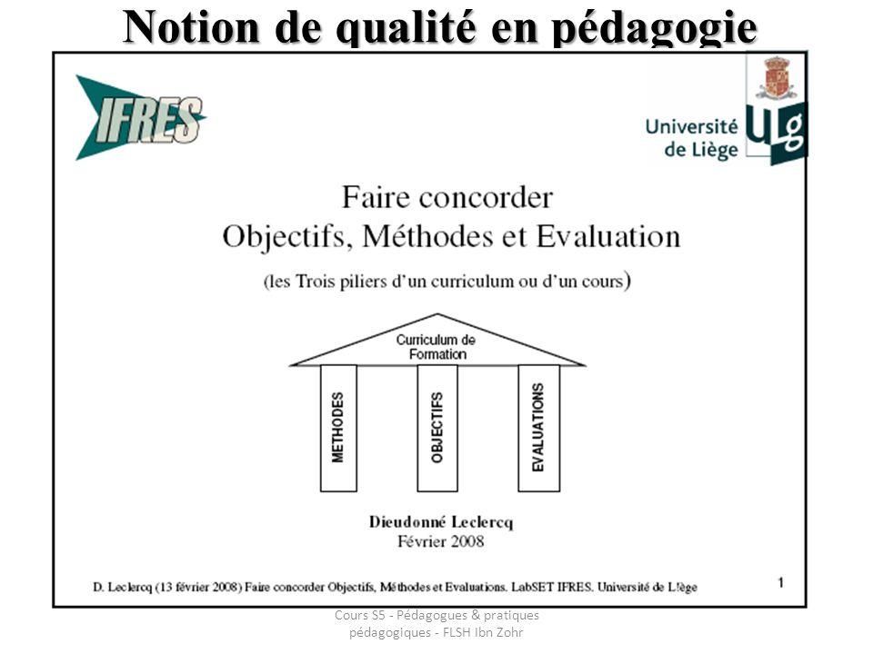 Notion de qualité en pédagogie Cours S5 - Pédagogues & pratiques pédagogiques - FLSH Ibn Zohr