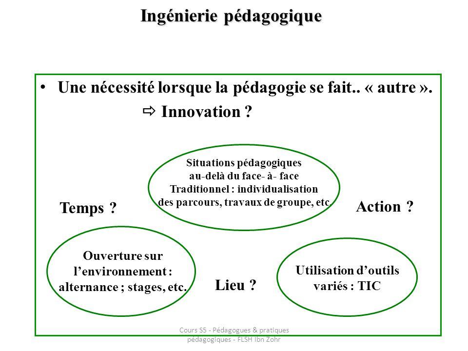 Ingénierie pédagogique Une nécessité lorsque la pédagogie se fait.. « autre ». Innovation ? Temps ? Lieu ? Action ? Ouverture sur lenvironnement : alt