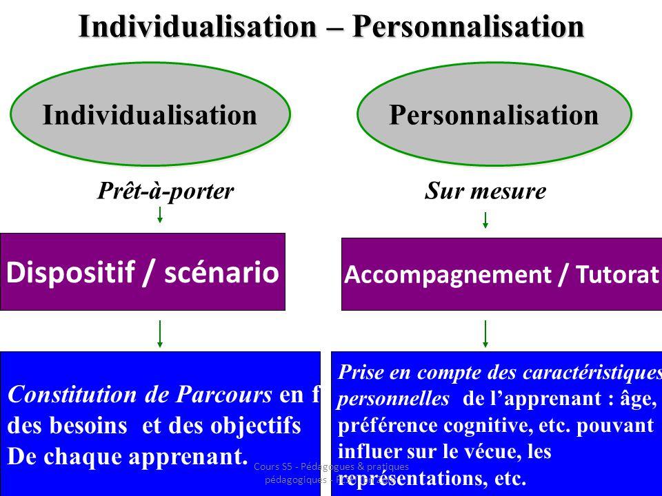 Individualisation – Personnalisation Individualisation Personnalisation Prêt-à-porterSur mesure Dispositif / scénario Accompagnement / Tutorat Constitution de Parcours en fonction de lexpérience, des besoins et des objectifs De chaque apprenant.