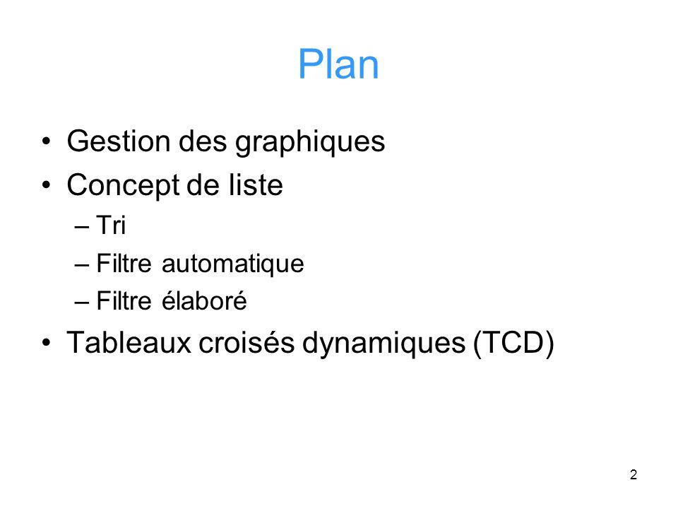 43 Tableaux Croisés Dynamiques (TCD) En déplaçant la catégorie sur les lignes on aurait obtenu