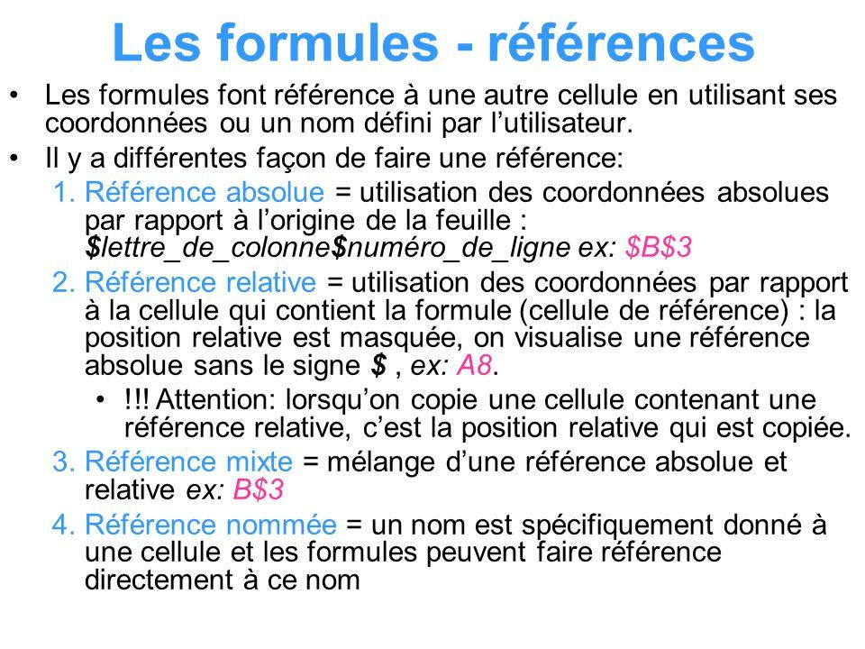 Les formules - références Les formules font référence à une autre cellule en utilisant ses coordonnées ou un nom défini par lutilisateur. Il y a diffé