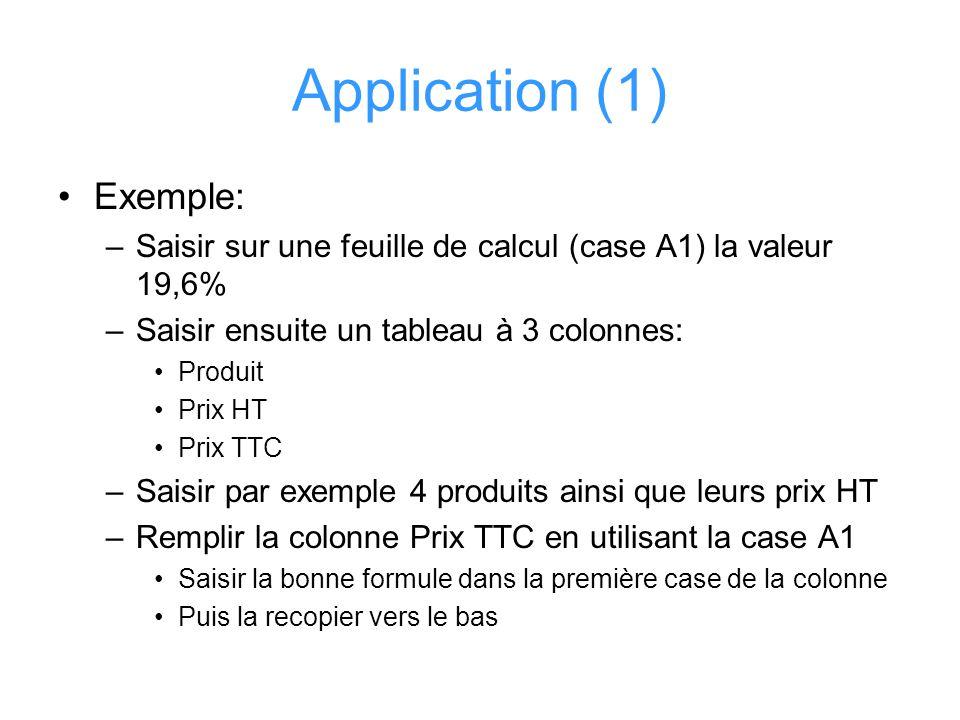Application (1) Exemple: –Saisir sur une feuille de calcul (case A1) la valeur 19,6% –Saisir ensuite un tableau à 3 colonnes: Produit Prix HT Prix TTC