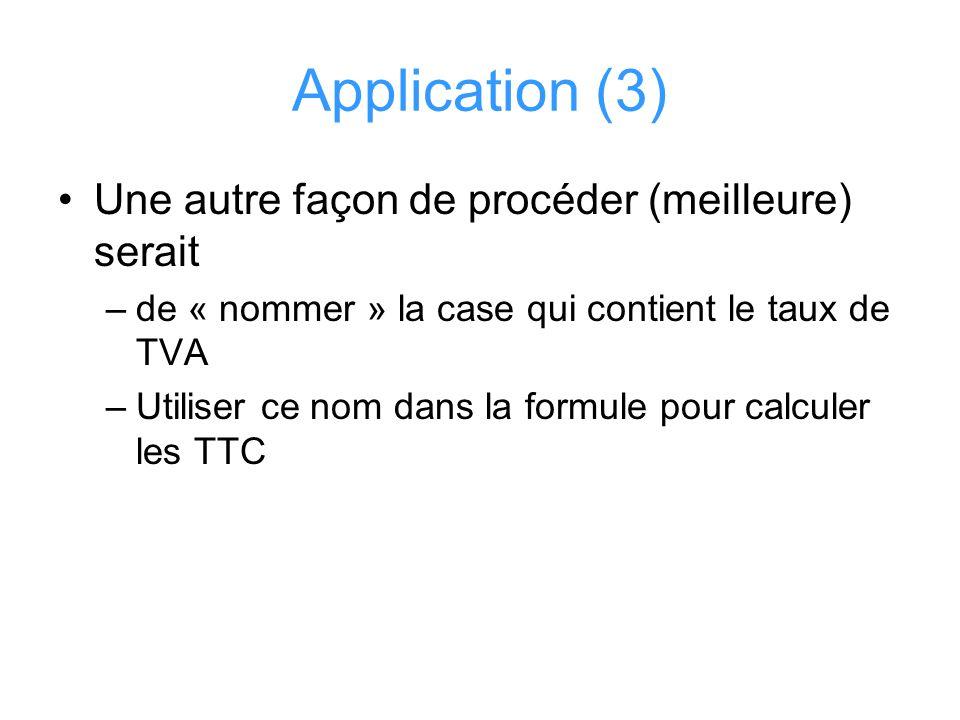 Application (3) Une autre façon de procéder (meilleure) serait –de « nommer » la case qui contient le taux de TVA –Utiliser ce nom dans la formule pou