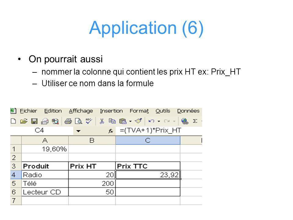 Application (6) On pourrait aussi –nommer la colonne qui contient les prix HT ex: Prix_HT –Utiliser ce nom dans la formule