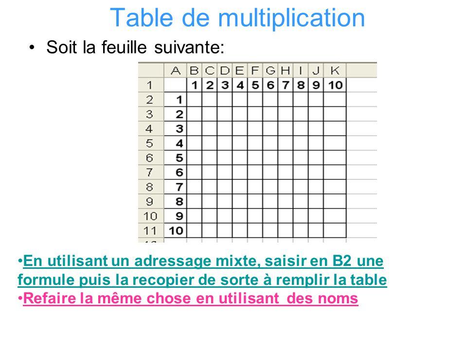 Table de multiplication Soit la feuille suivante: En utilisant un adressage mixte, saisir en B2 une formule puis la recopier de sorte à remplir la tab
