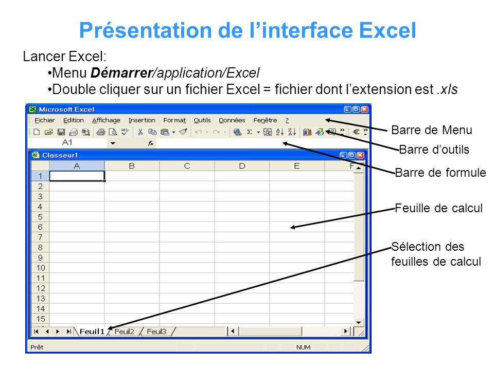 Présentation de linterface Excel Lancer Excel: Menu Démarrer/application/Excel Double cliquer sur un fichier Excel = fichier dont lextension est.xls B